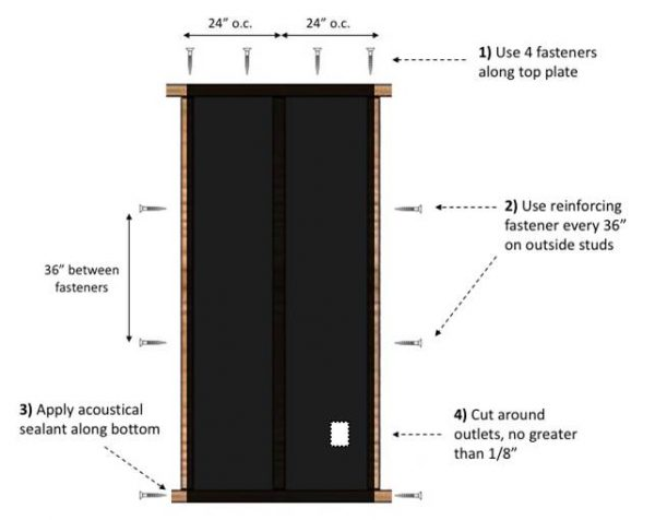 Wall Blokker Soundproofing Membrane Install