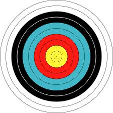 Commercial Acoustics Determine Target STC