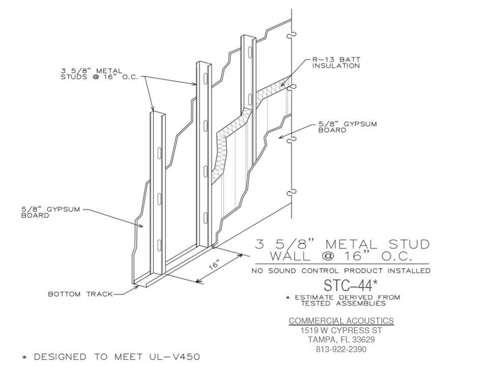 STC 44: Baseline non-load bearing metal stud wall (25 gauge)