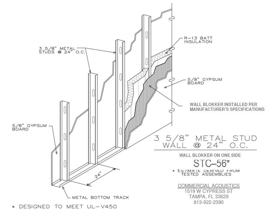 Metal Stud Wall Diagram - DIY Enthusiasts Wiring Diagrams •