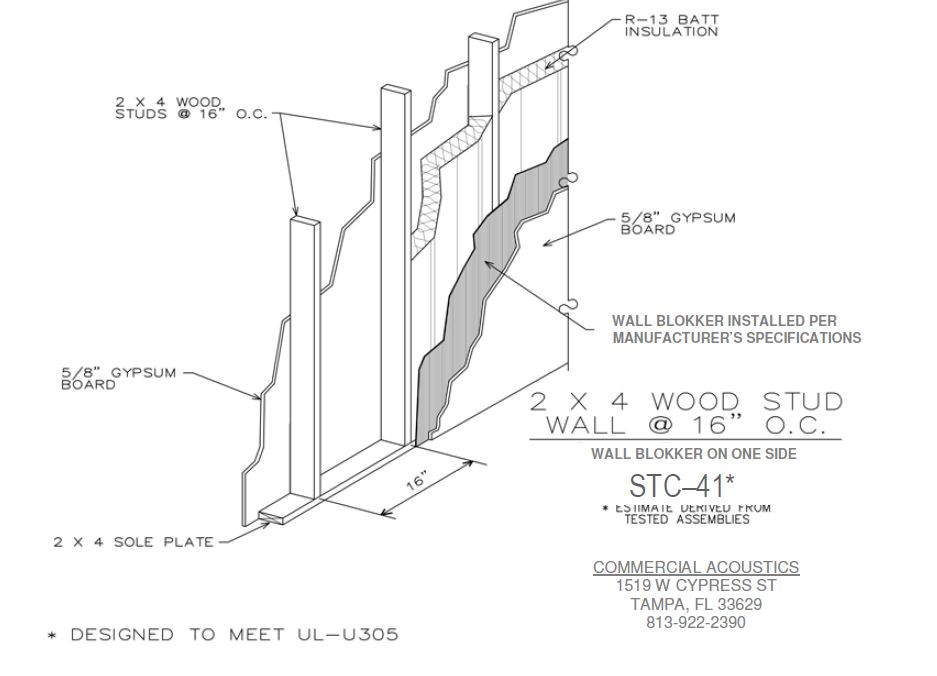 STC 41: Step up from normal wall - acceptable level for many commercial clients
