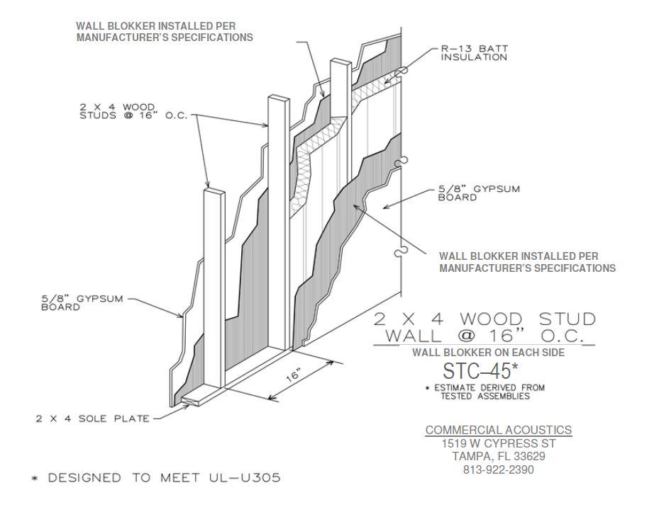 Stud Wall Calculator - Photos Wall and Door Tinfishclematis.Com
