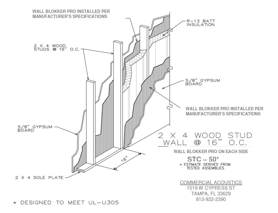 STC 50: Meets Int'l Building Code. Ideal for existing wood stud walls that need to meet code.