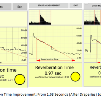 reverberation testing commercial acoustics