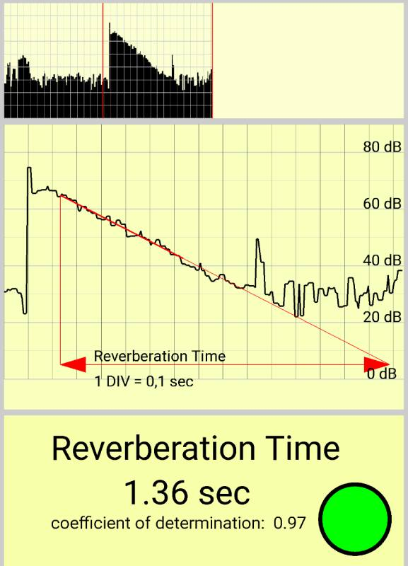 intermediate reverberation time